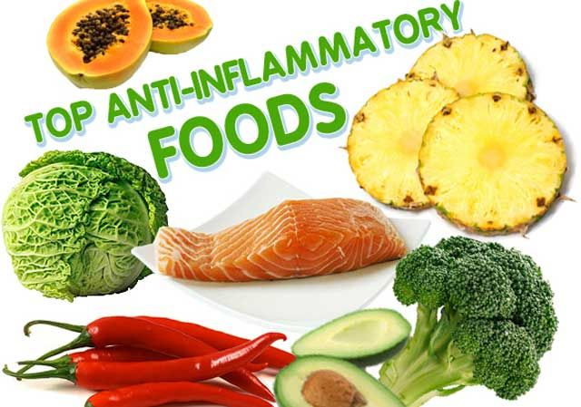 Top-10-Anti-Inflammatory-Foods