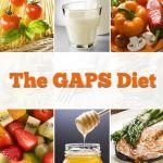 Gaps Diet Food List
