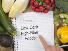 High Fiber and Low Carb Foods